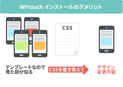 WPtouch インストールのデメリット