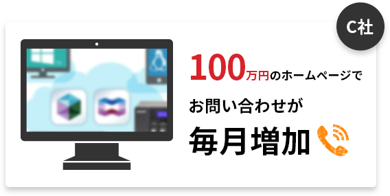 C社 100万円のホームページで お問い合わせが 毎月増加
