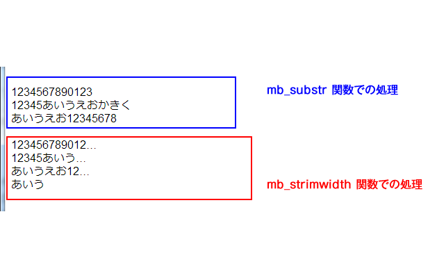 mb_strimwidth01
